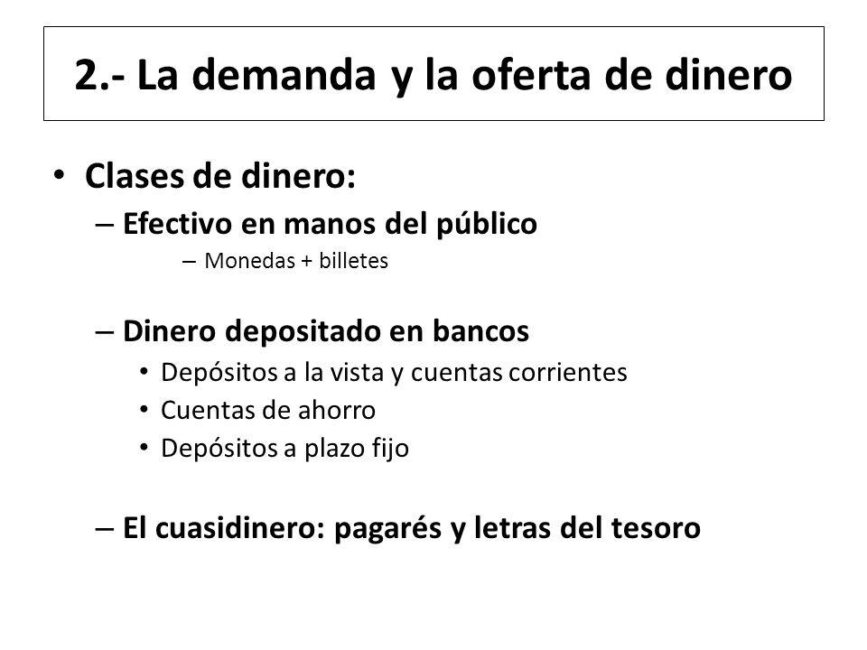 2.- La demanda y la oferta de dinero