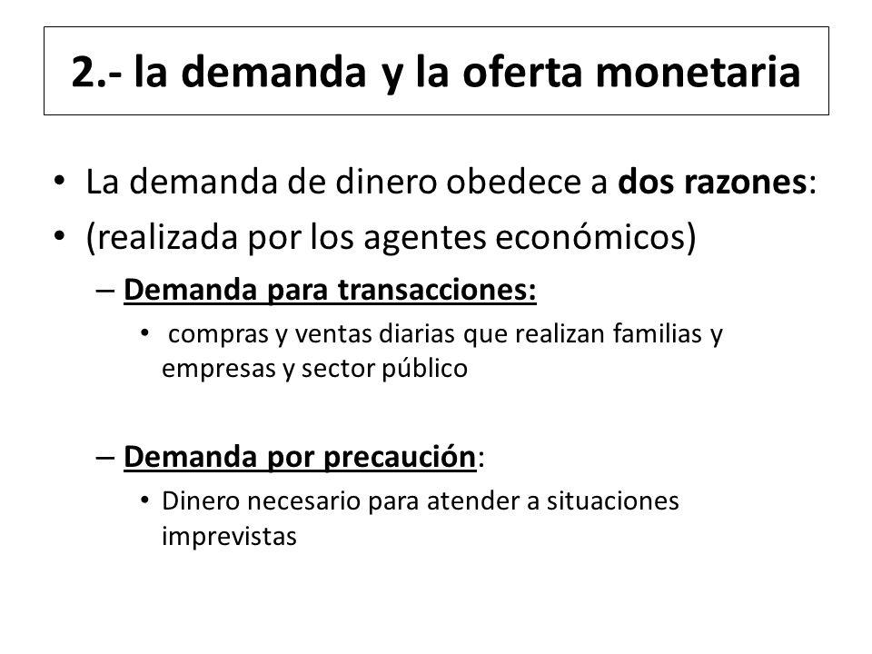 2.- la demanda y la oferta monetaria