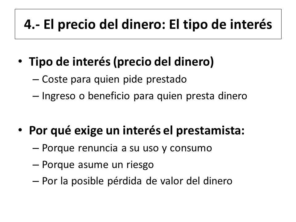 4.- El precio del dinero: El tipo de interés