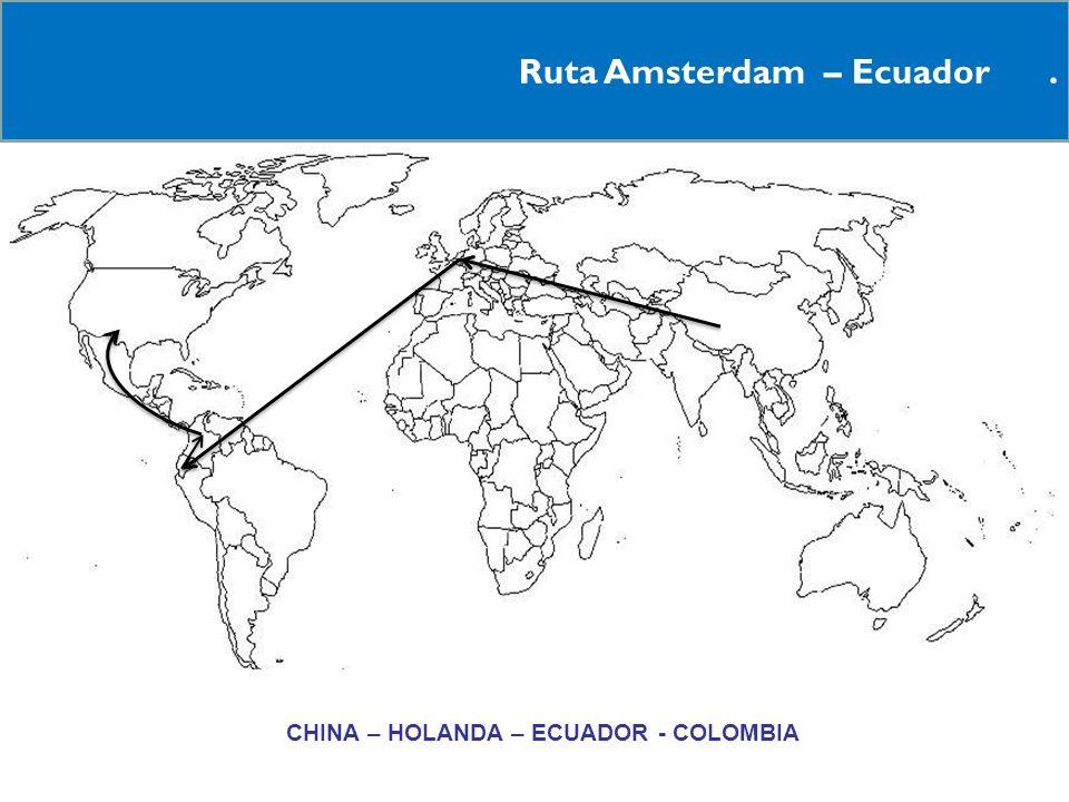 RCHINA – HOLANDA – ECUADOR - COLOMBIA