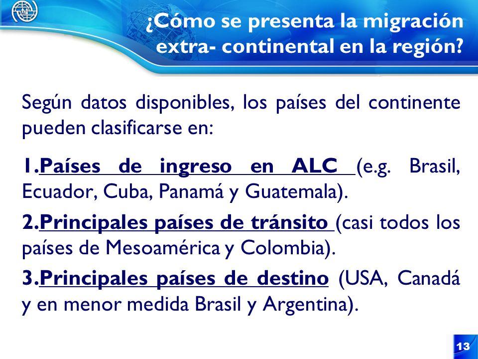 ¿Cómo se presenta la migración extra- continental en la región