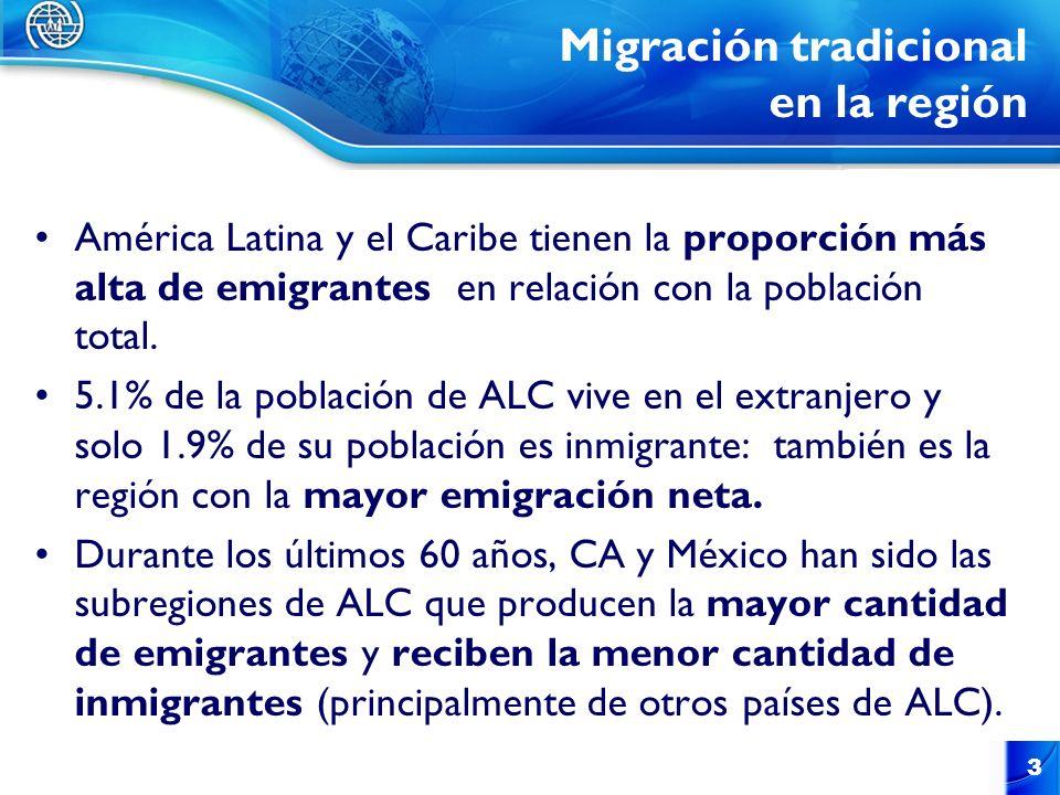 Migración tradicional en la región