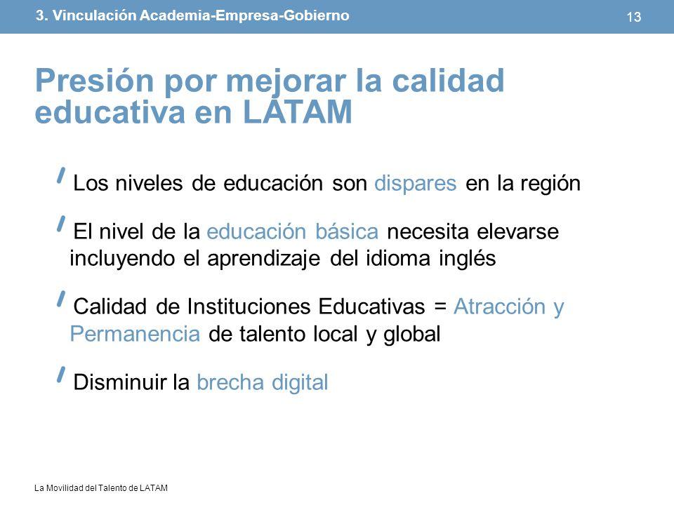 Presión por mejorar la calidad educativa en LATAM