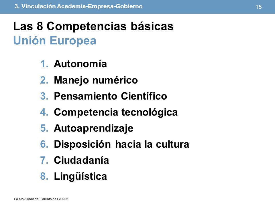 Las 8 Competencias básicas Unión Europea