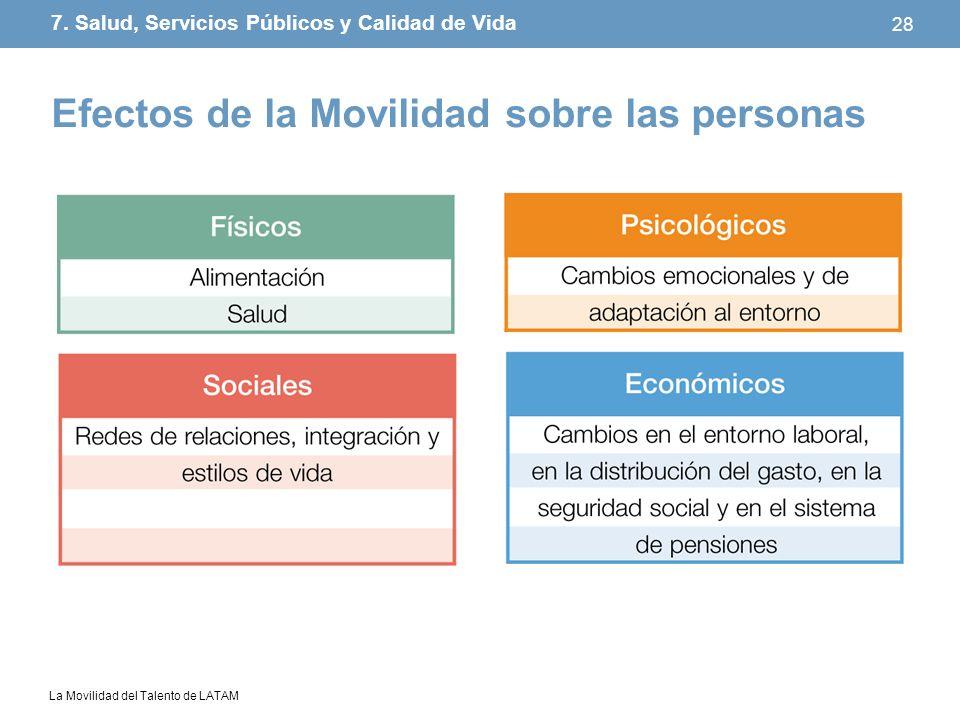 Efectos de la Movilidad sobre las personas