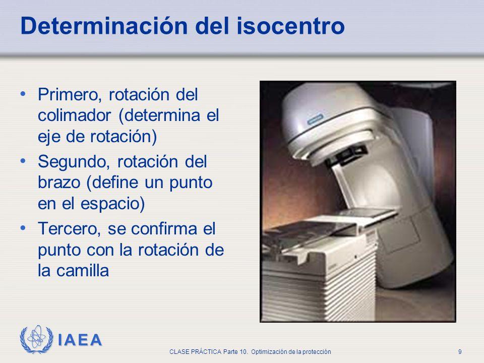 Determinación del isocentro