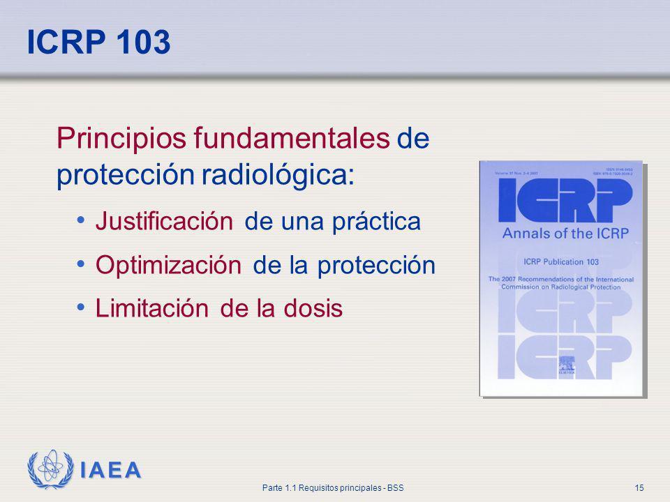 ICRP 103 Principios fundamentales de protección radiológica: