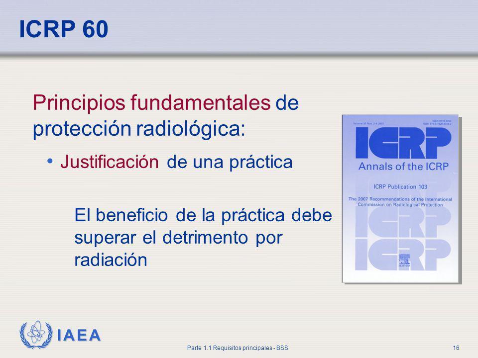 ICRP 60 Principios fundamentales de protección radiológica: