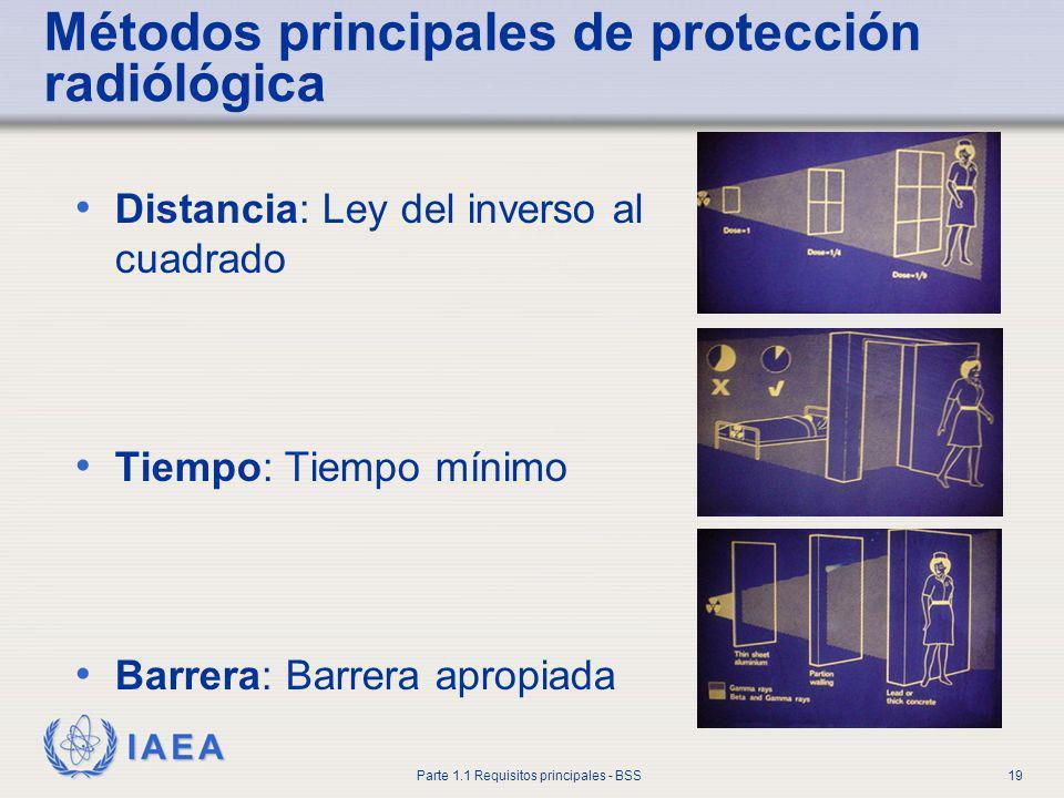 Métodos principales de protección radiólógica