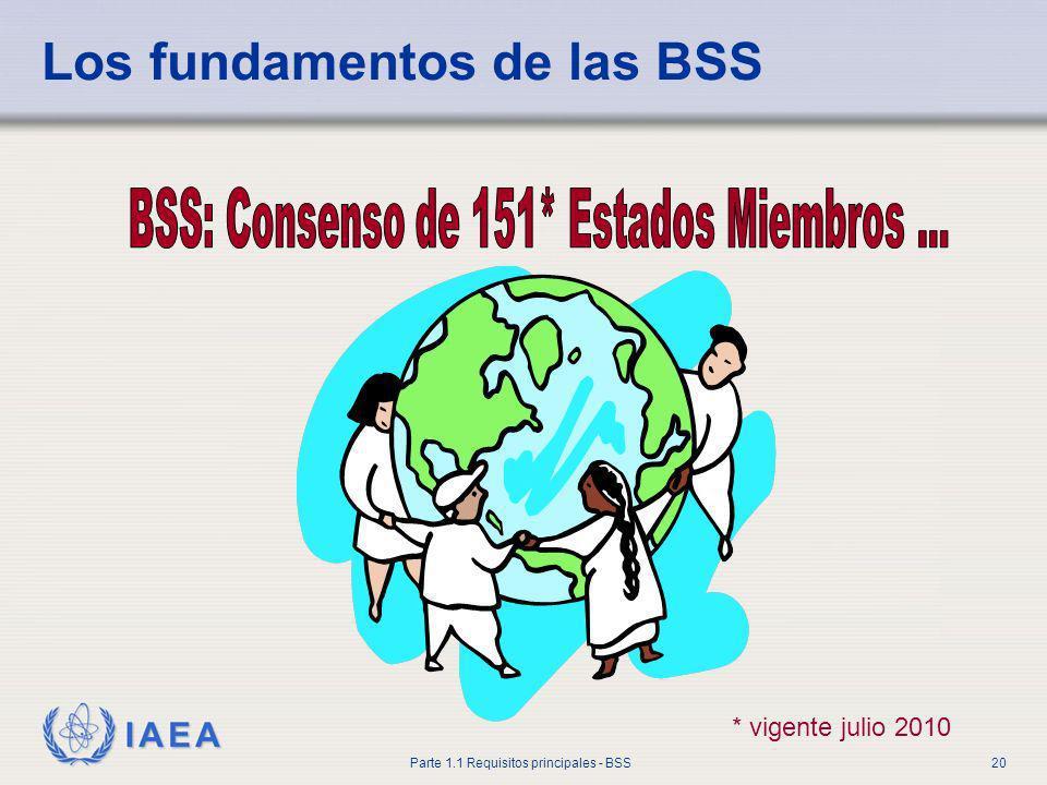 BSS: Consenso de 151* Estados Miembros ...
