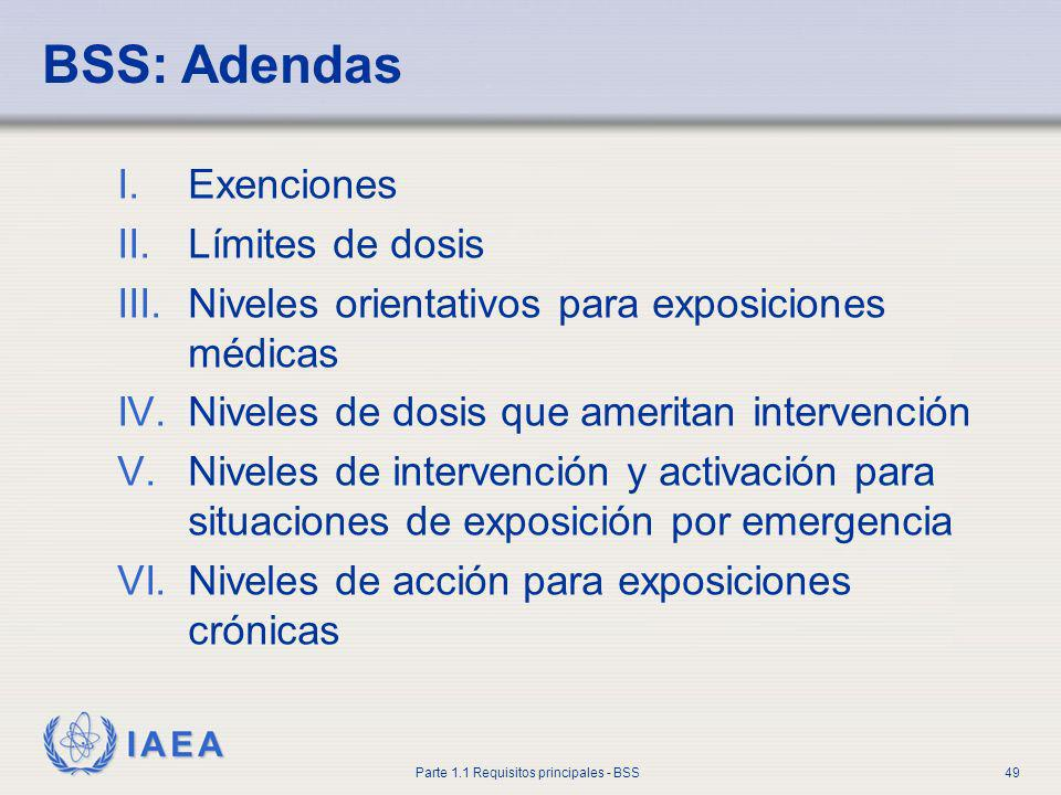 BSS: Adendas Exenciones Límites de dosis