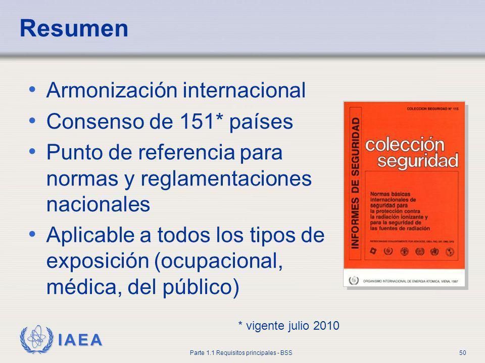 Resumen Armonización internacional Consenso de 151* países