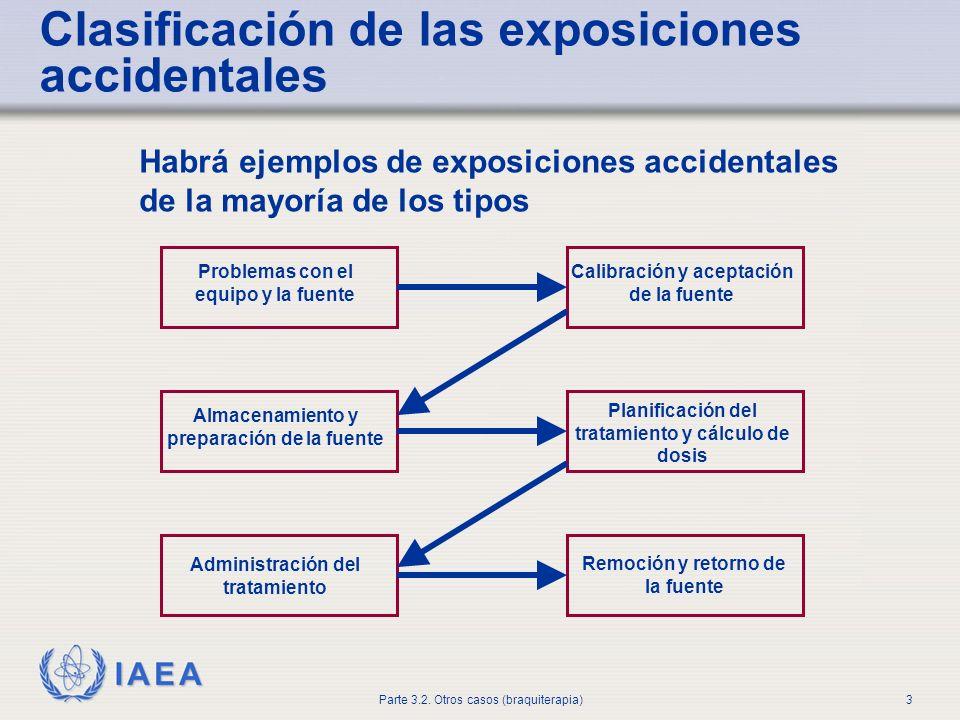 Clasificación de las exposiciones accidentales