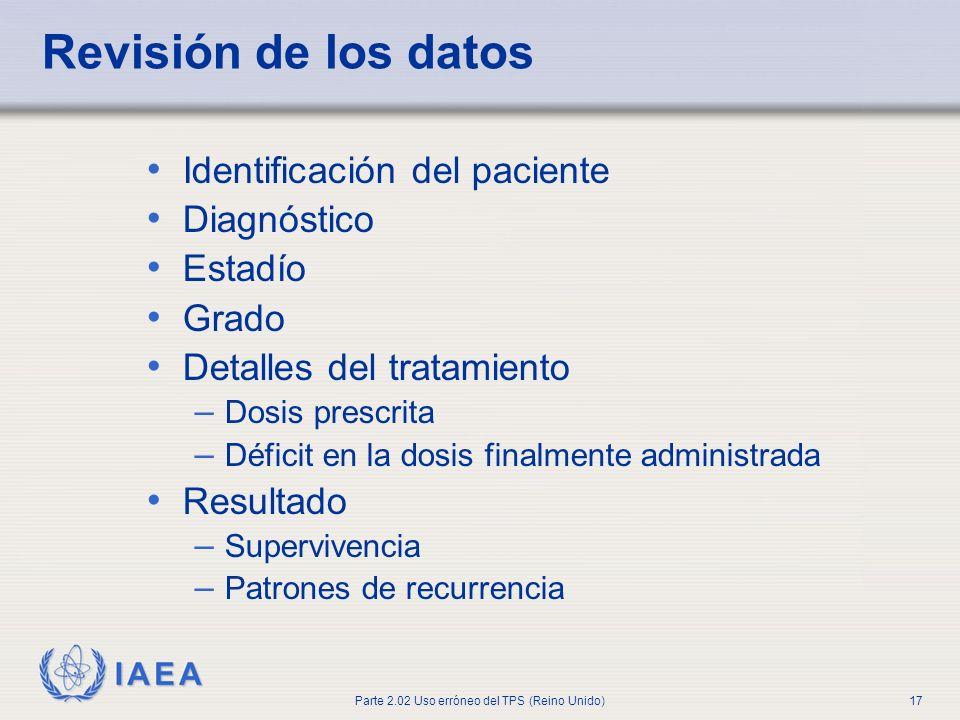 Revisión de los datos Identificación del paciente Diagnóstico Estadío