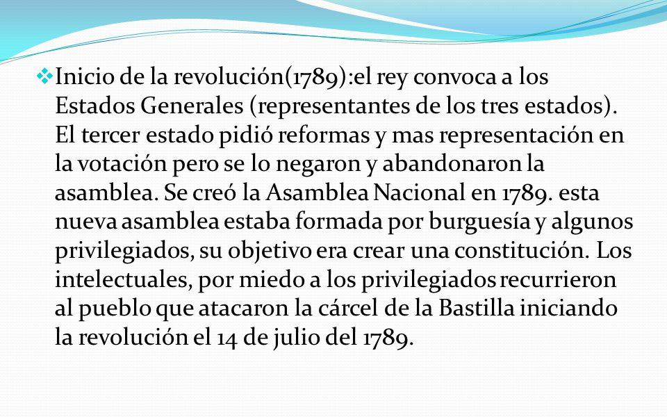 Inicio de la revolución(1789):el rey convoca a los Estados Generales (representantes de los tres estados).