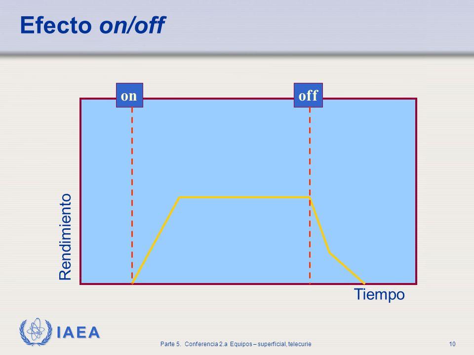 Efecto on/off Tiempo Rendimiento off on