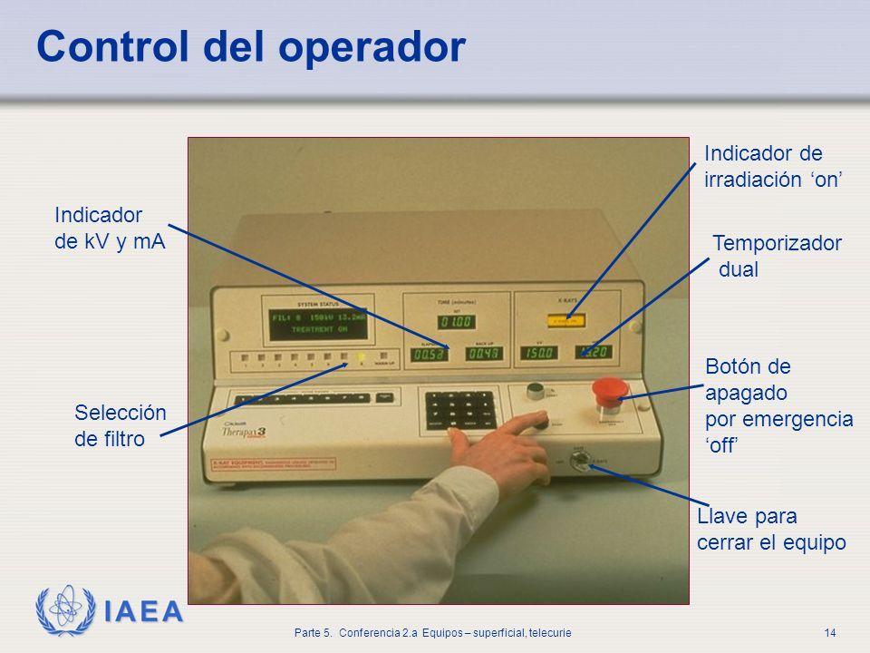 Control del operador Indicador de irradiación 'on' Indicador