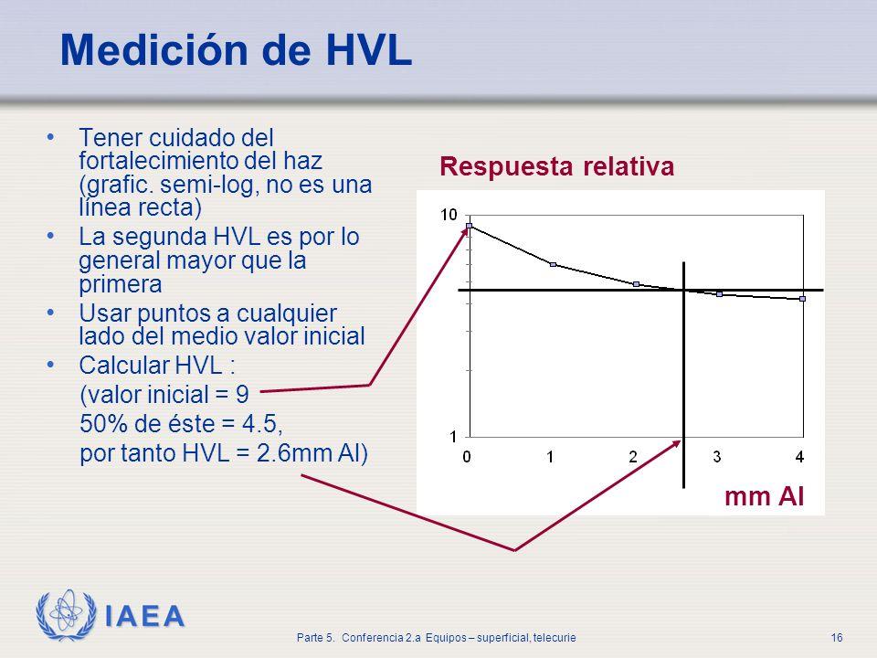 Medición de HVL Respuesta relativa mm Al
