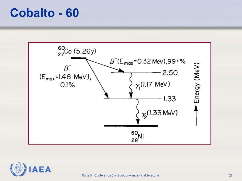 Cobalto - 60 El esquema de decaimiento muestra las dos líneas mencionadas anteriormente.