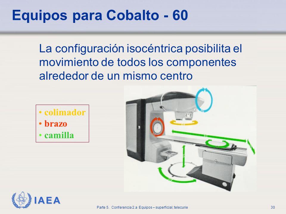 Equipos para Cobalto - 60 La configuración isocéntrica posibilita el movimiento de todos los componentes alrededor de un mismo centro.