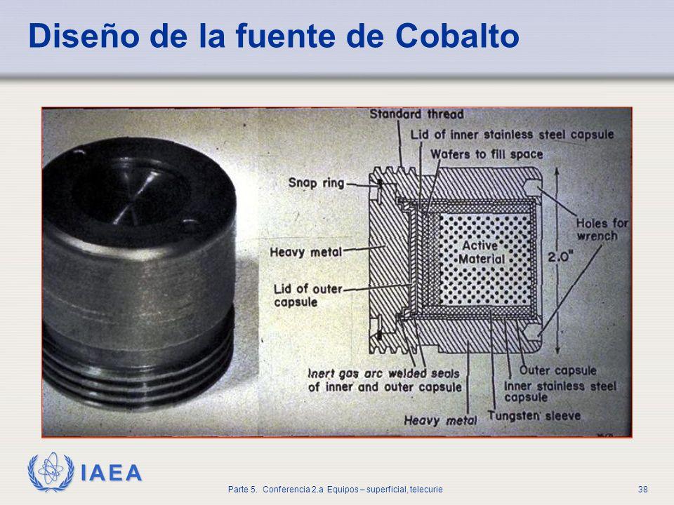 Diseño de la fuente de Cobalto