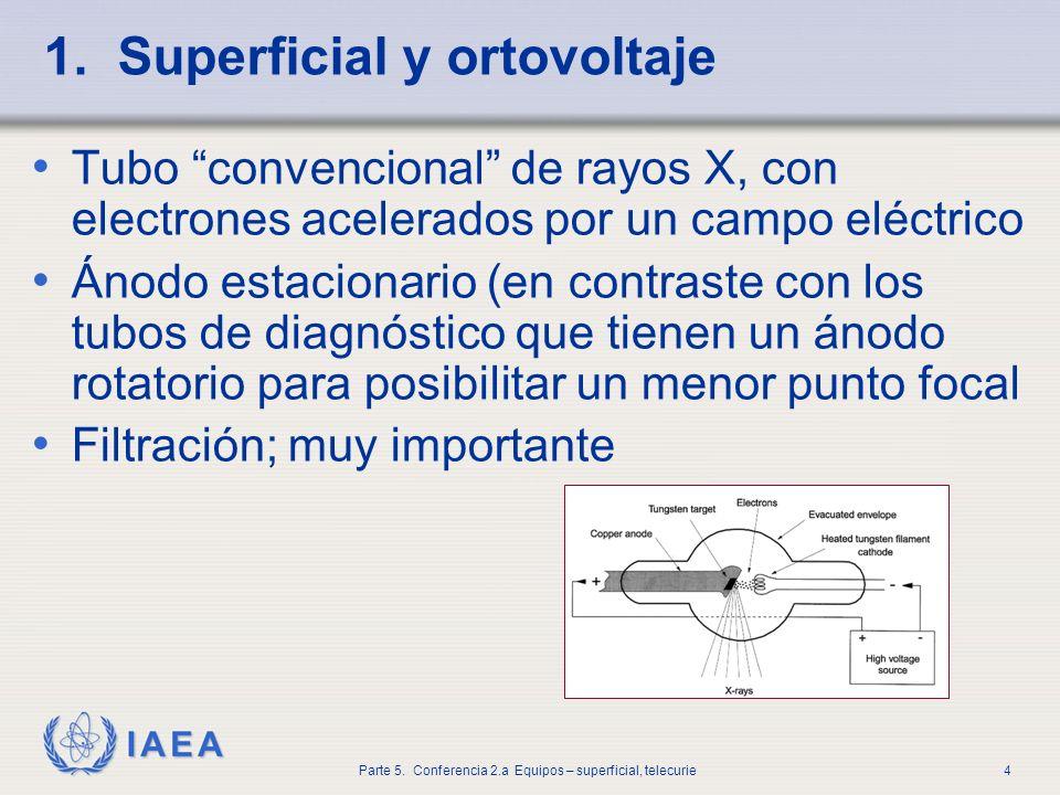 1. Superficial y ortovoltaje