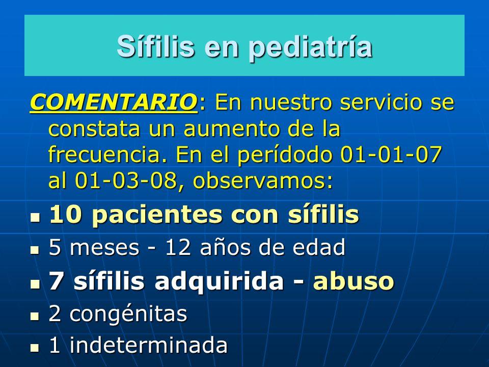 Sífilis en pediatría 10 pacientes con sífilis