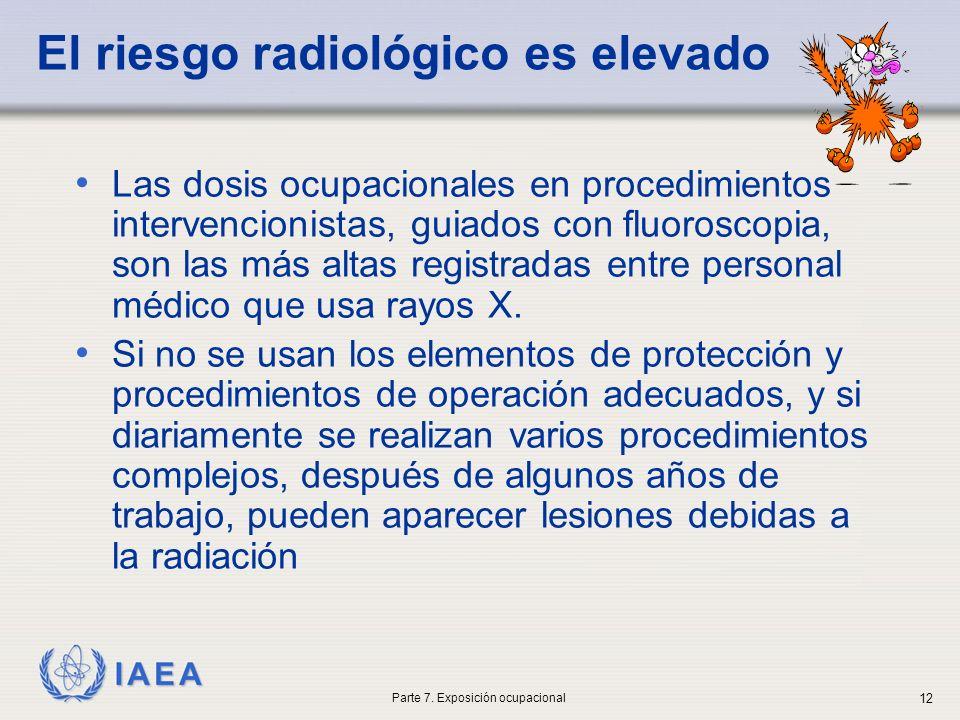El riesgo radiológico es elevado