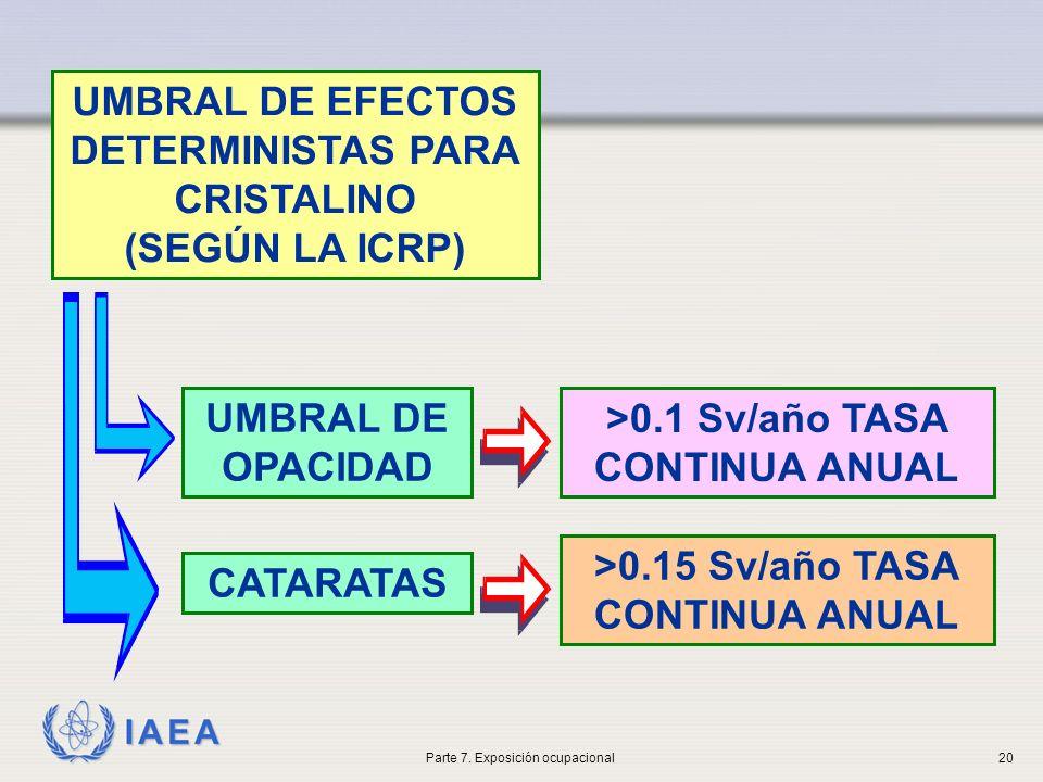 UMBRAL DE EFECTOS DETERMINISTAS PARA CRISTALINO (SEGÚN LA ICRP)