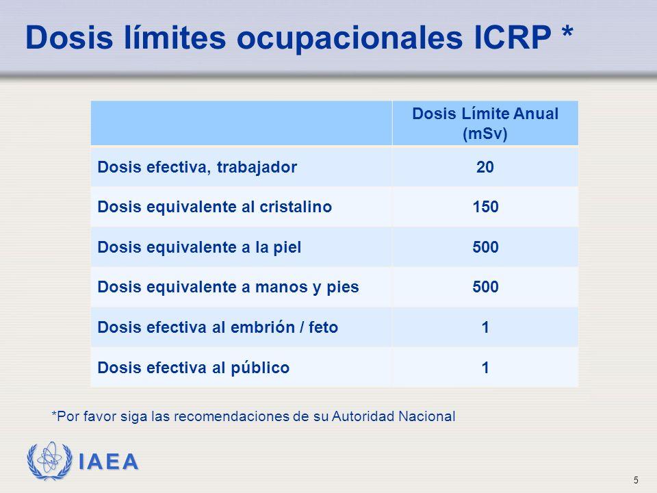 Dosis límites ocupacionales ICRP *