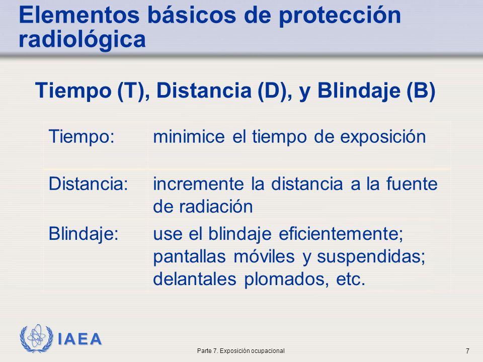 Elementos básicos de protección radiológica
