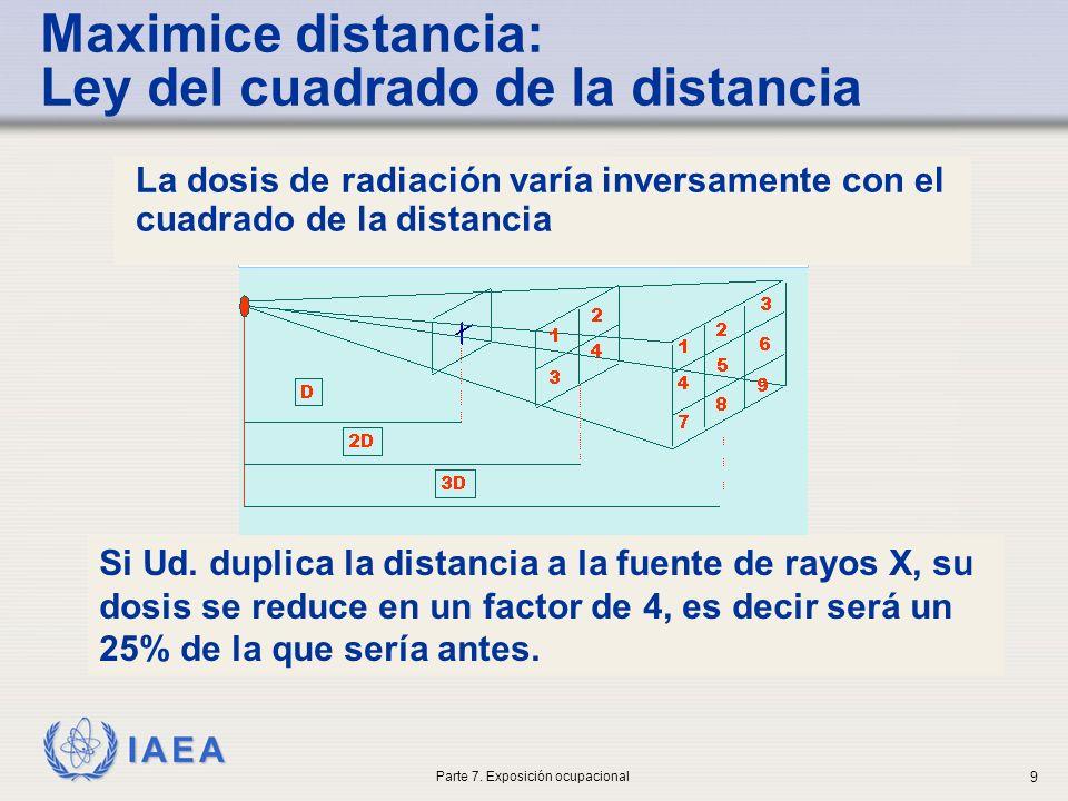 Maximice distancia: Ley del cuadrado de la distancia