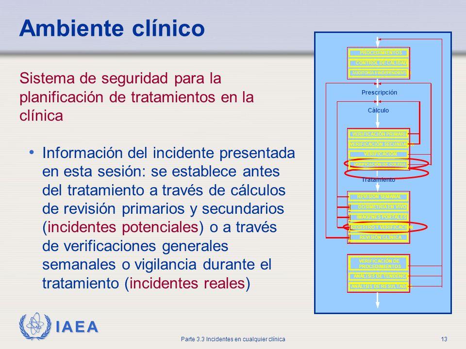 Ambiente clínico PROCEDIMIENTOS. CONTROL DE CALIDAD. AUDITORIAS INDEPENDIENTES. Prescripción. Cálculo.