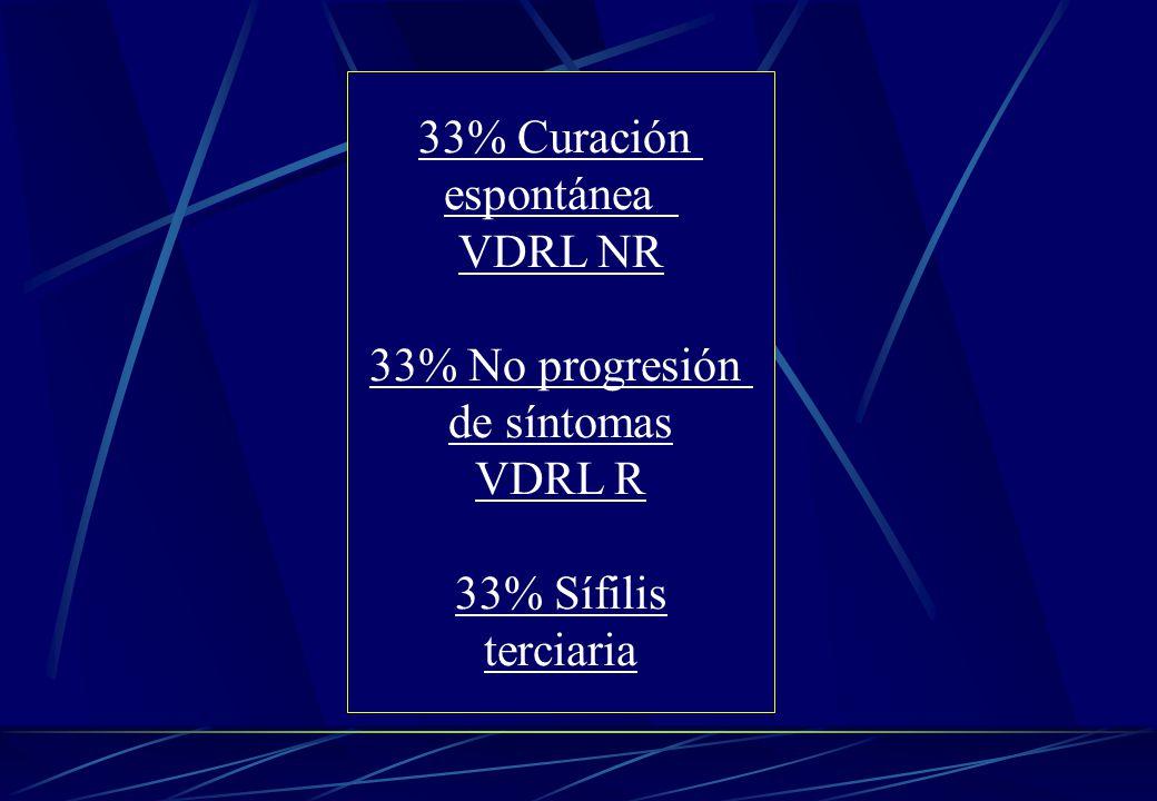 33% Curación espontánea VDRL NR 33% No progresión de síntomas VDRL R 33% Sífilis terciaria