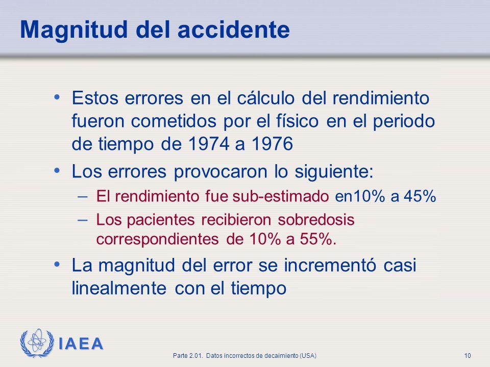 Magnitud del accidente