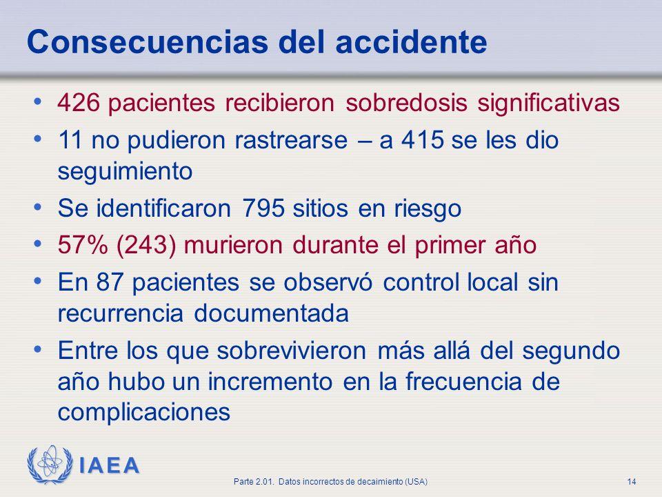 Consecuencias del accidente