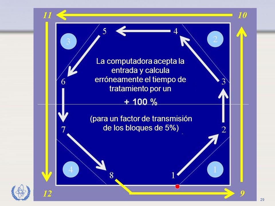 (para un factor de transmisión de los bloques de 5%)
