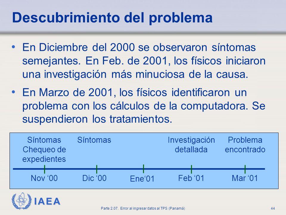 Descubrimiento del problema