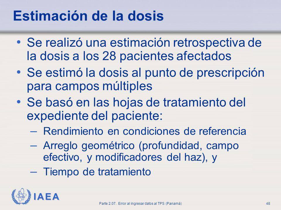 Estimación de la dosis Se realizó una estimación retrospectiva de la dosis a los 28 pacientes afectados.