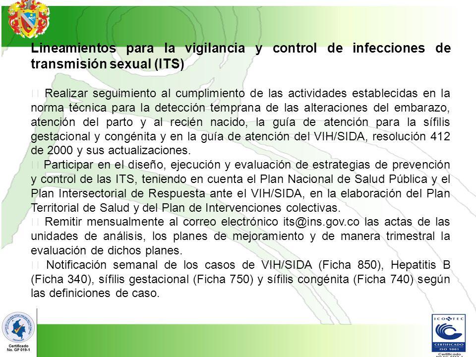 Lineamientos para la vigilancia y control de infecciones de transmisión sexual (ITS)