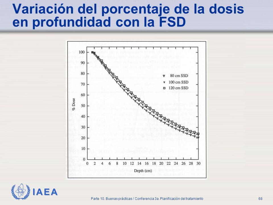Variación del porcentaje de la dosis en profundidad con la FSD