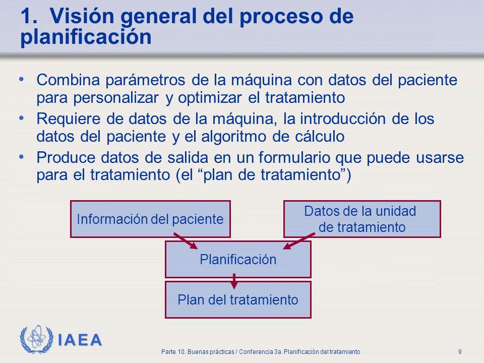 1. Visión general del proceso de planificación