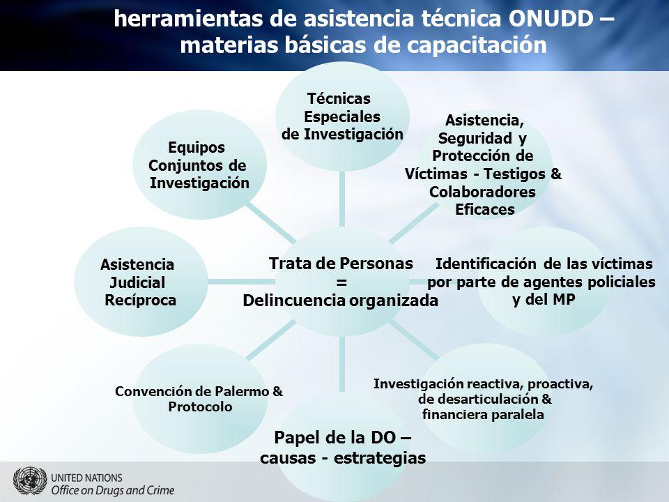 herramientas de asistencia técnica ONUDD – materias básicas de capacitación