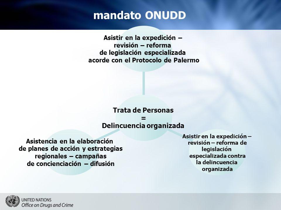 mandato ONUDD