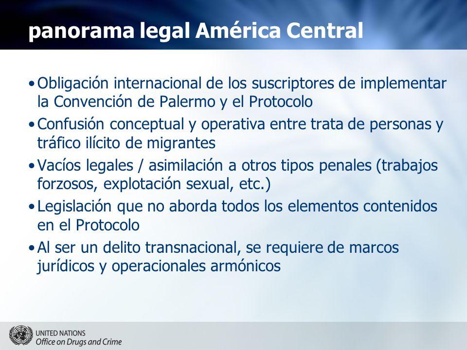 panorama legal América Central