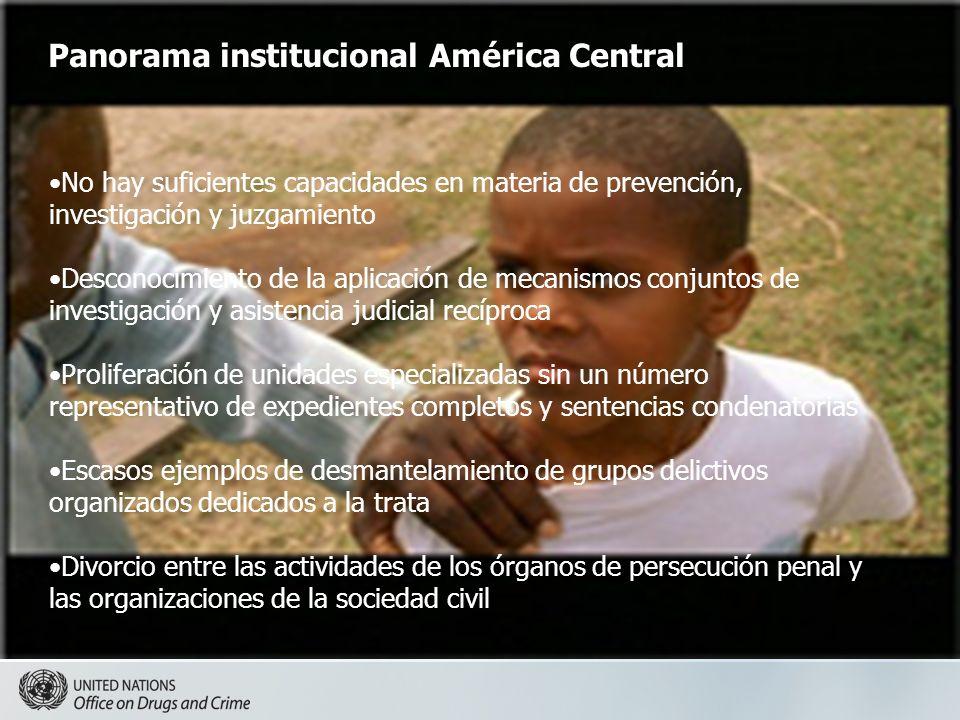 Panorama institucional América Central