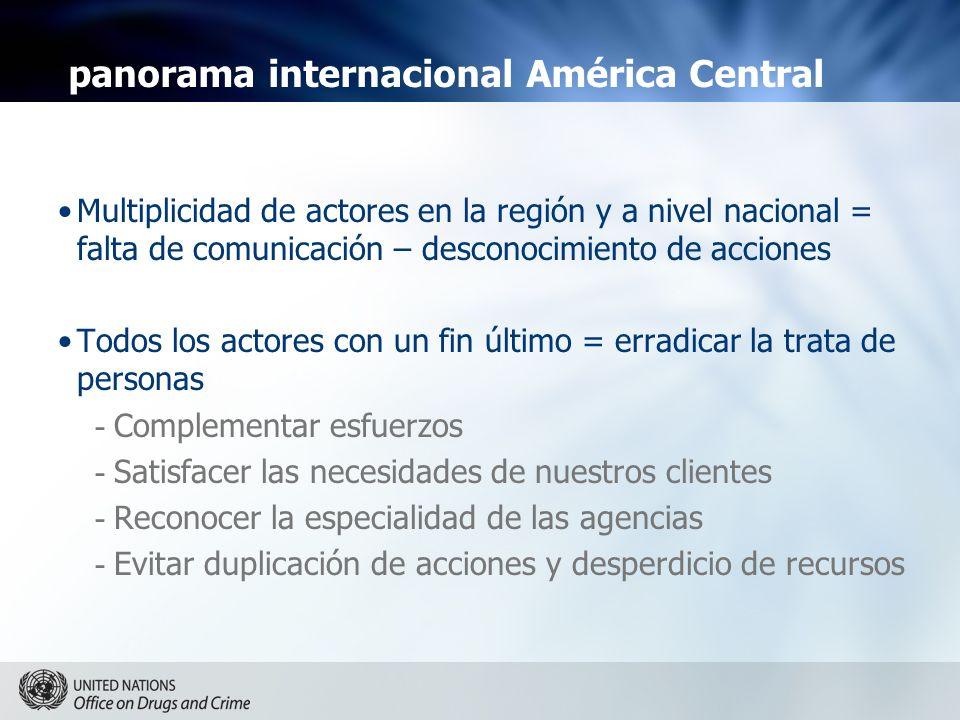 panorama internacional América Central