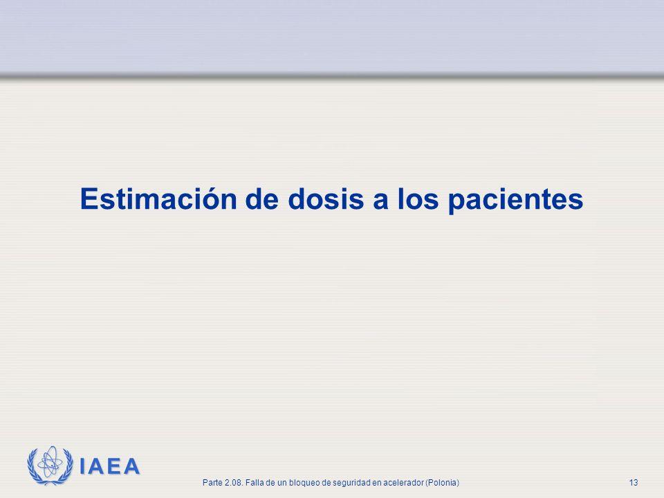 Estimación de dosis a los pacientes