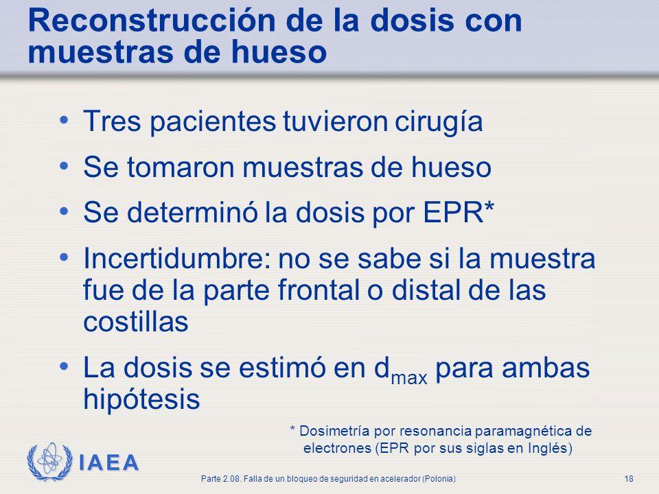 Reconstrucción de la dosis con muestras de hueso