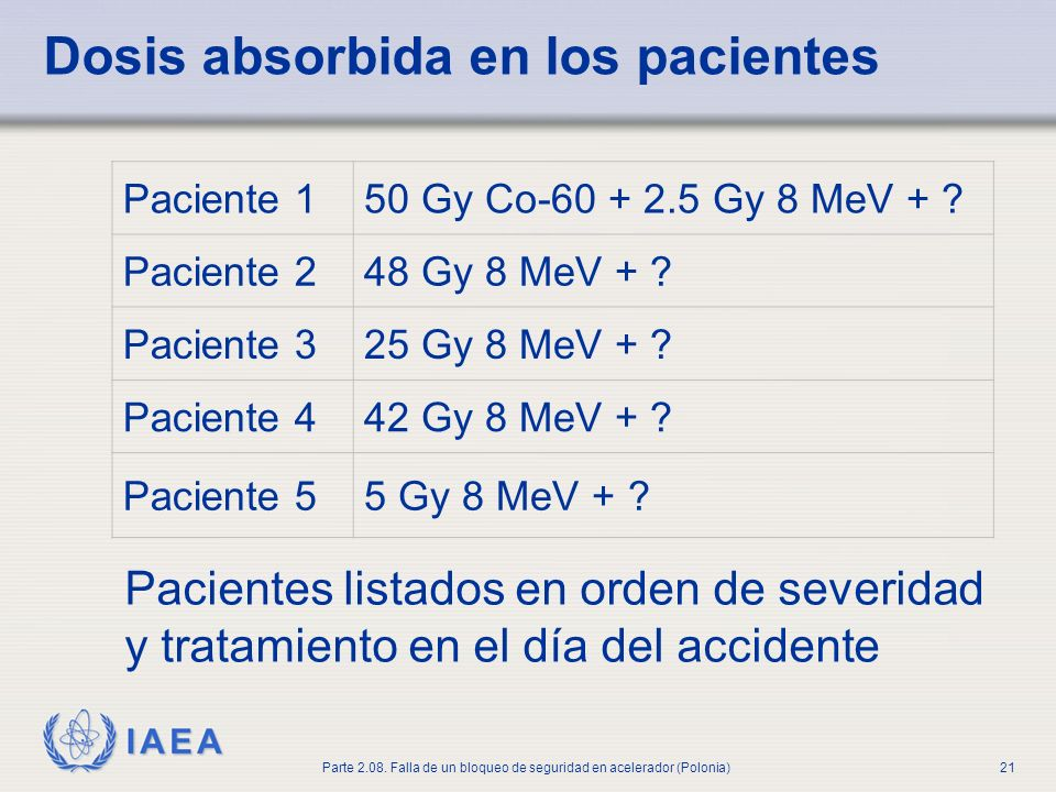 Dosis absorbida en los pacientes